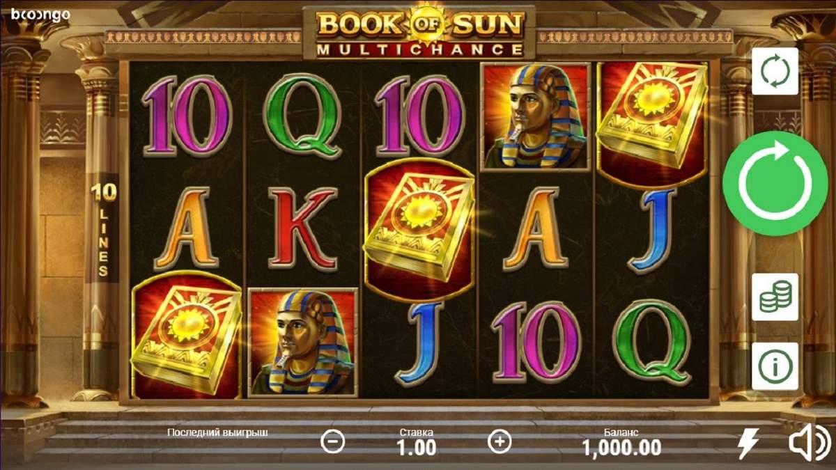 Як влаштований слот і як в нього грати: пояснення на прикладі популярного онлайн-казино
