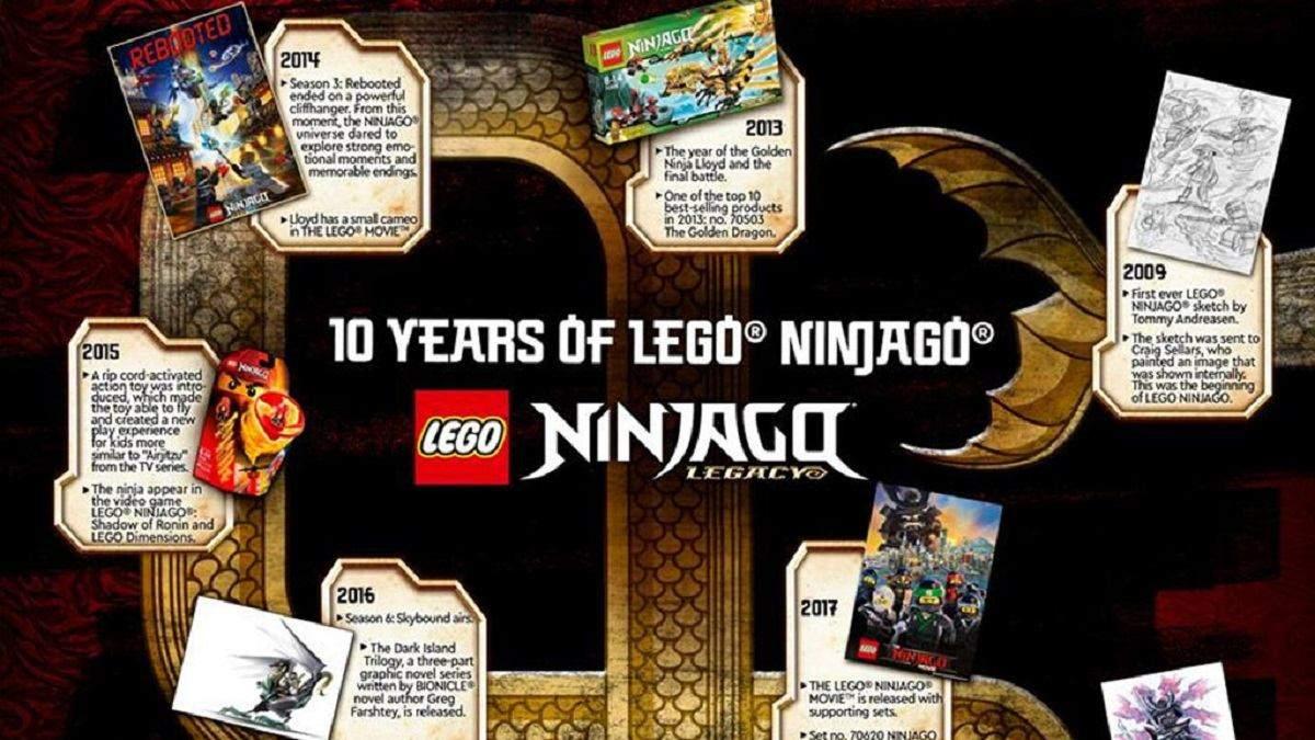 Lego Ninjago празднует 10-летний юбилей и анонсирует новый набор серии