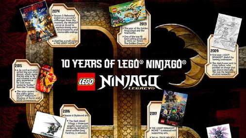 Lego Ninjago святкує 10-річний ювілей та анонсує новий набір серії